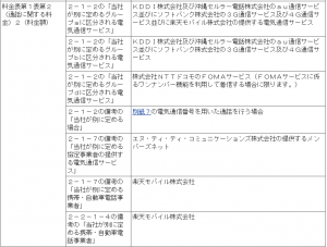 Yakkan_betsu202005